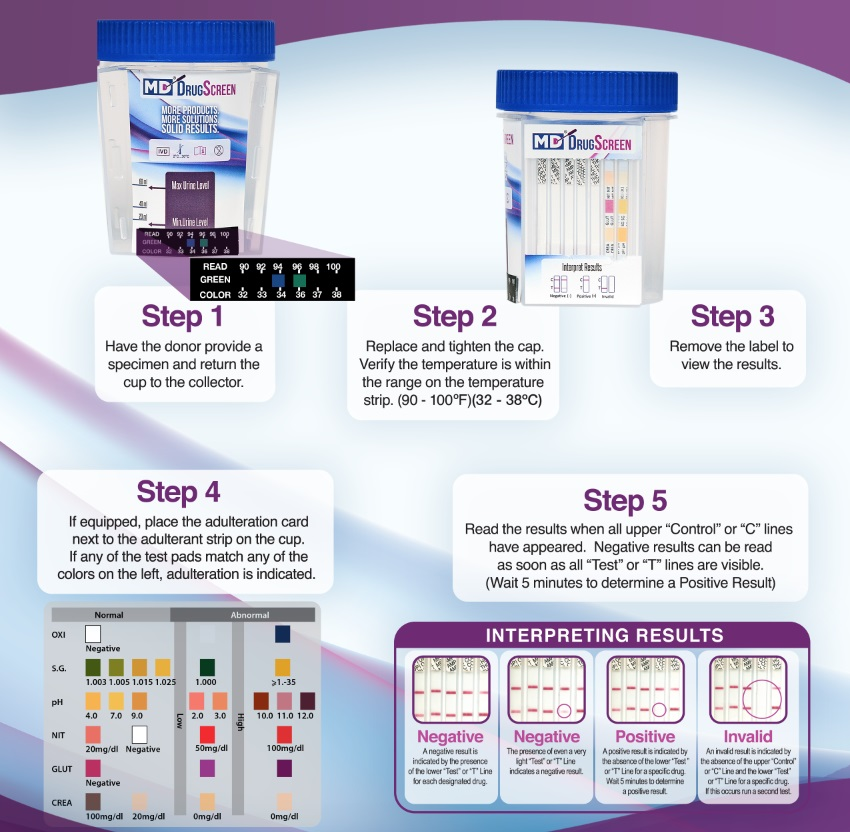7 panel Drug Test Cup Procedure