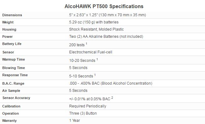 PT500 Specifications